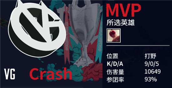 【战报】盲僧疯狂带节奏 VG击败OMD成功晋级